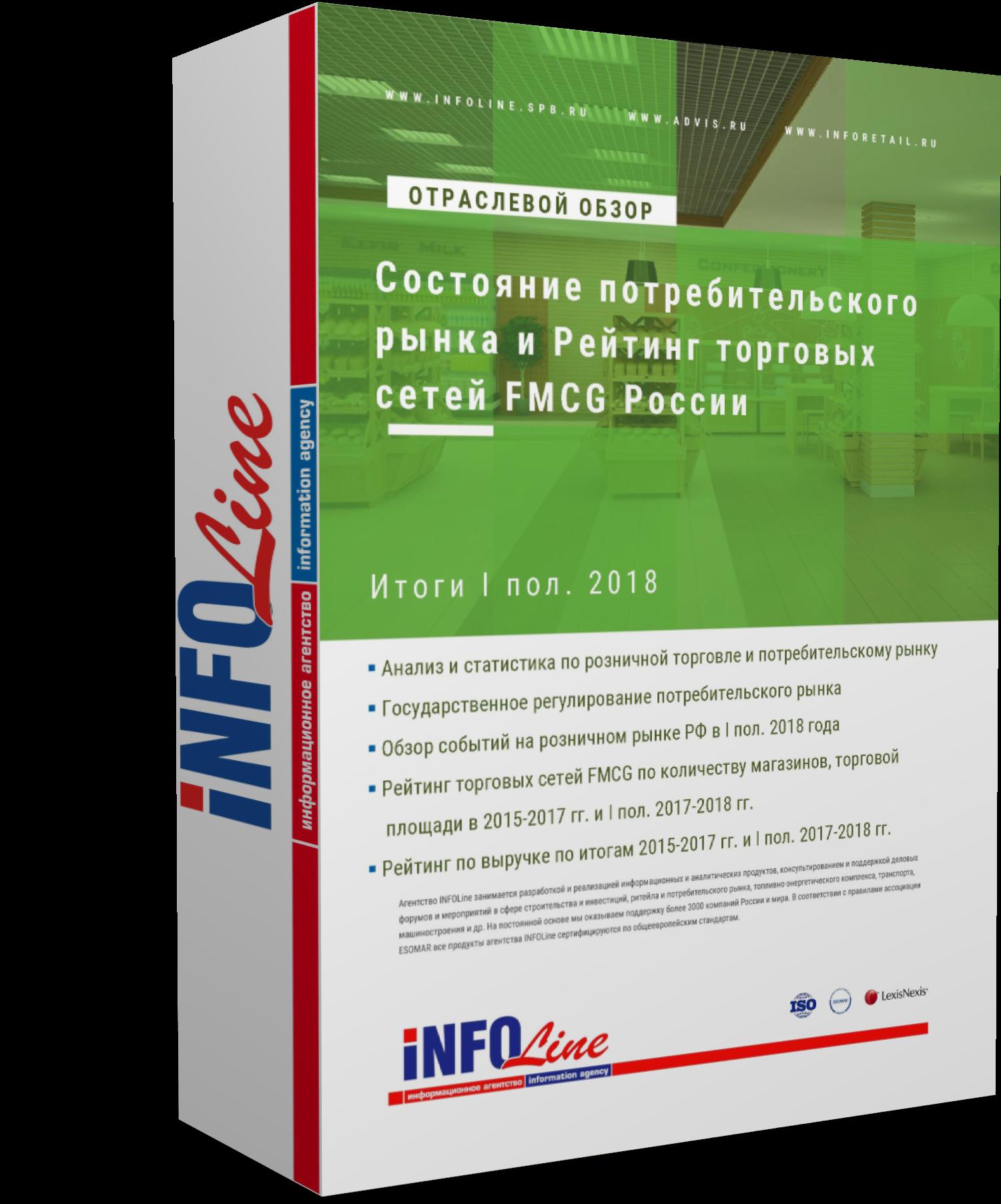 Состояние потребительского рынка  России и Рейтинг торговых сетей FMCG РФ: Итоги I пол. 2018 года