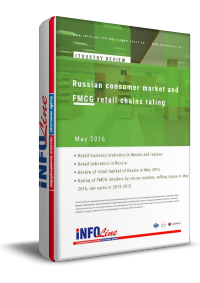 Russian consumer market and FMCG retail chains rating: May 2016