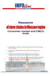 Store chains in Moscow region. Consumer Market and FMCG Trade.