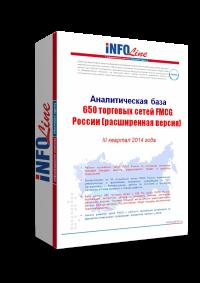 650 торговых сетей FMCG РФ. Расширенная версия. (доступна обновленная версия исследования)