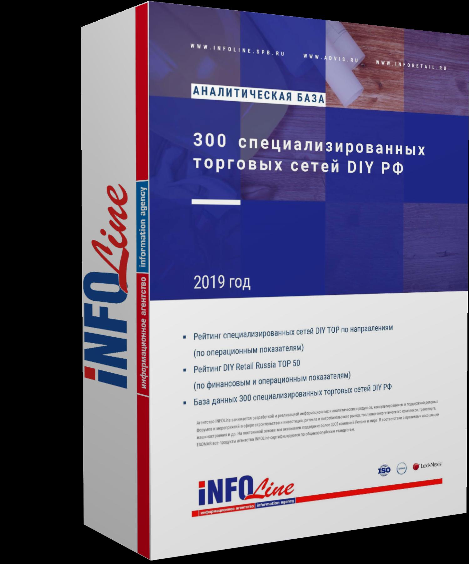 Аналитическая база 300 специализированных торговых сетей DIY РФ. 2019 год (готовится к выходу)