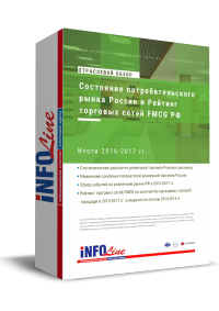 Состояние потребительского рынка РФ и Рейтинг торговых сетей FMCG РФ: Итоги 2016-2017 годов (доступна обновленная версия исследования)