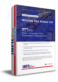 """INFOLine Rail Russia TOP: №2 2016 год"""