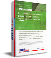 Состояние потребительского рынка России и Рейтинг торговых сетей FMCG РФ: Сентябрь 2017 года