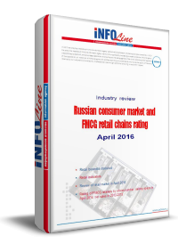 Russian consumer market and FMCG retail chains rating: April 2016