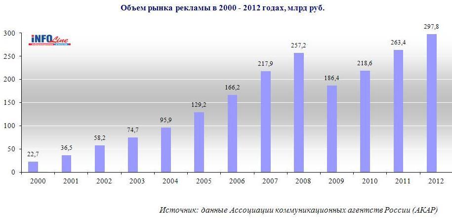 Новости пинска и пинского района криминал 2017 г