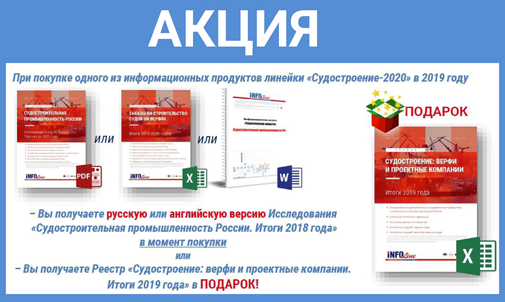 Проекты по переработке мусора в россии